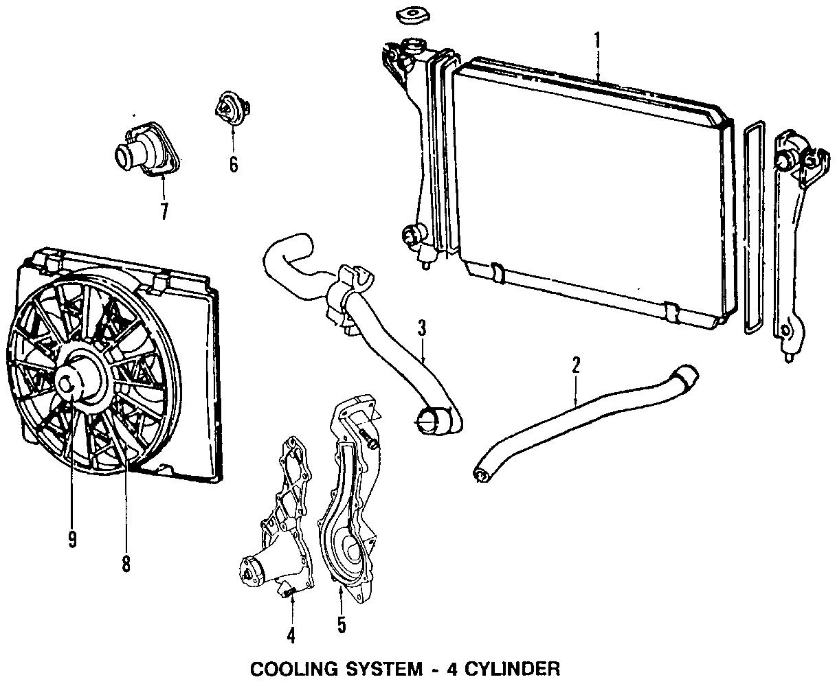 Dodge Spirit Coolant Diagram